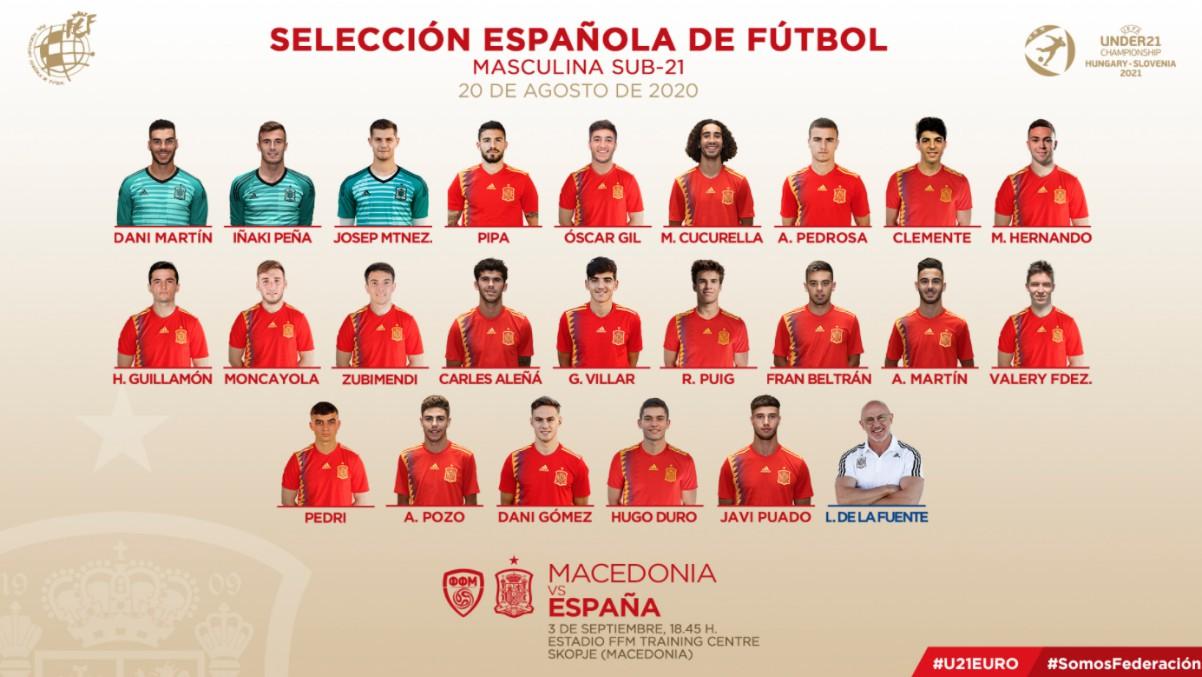 Convocatoria de la selección española sub-21. (sefutbol)
