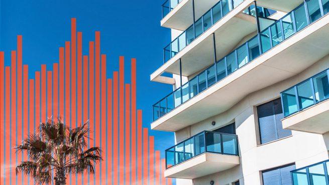 La inversión hotelera