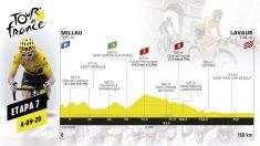 Etapa de hoy del Tour de Francia 2020, viernes 4 de septiembre.