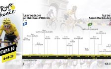 Etapa de hoy del Tour de Francia 2020, martes 8 de septiembre