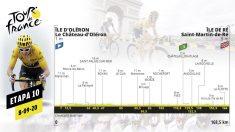 Etapa de hoy del Tour de Francia 2020, martes 8 de septiembre.