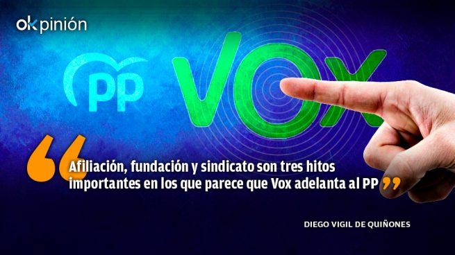 ¿Está adelantando Vox al PP?