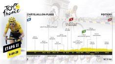 Etapa de hoy del Tour de Francia 2020, miércoles 9 de septiembre