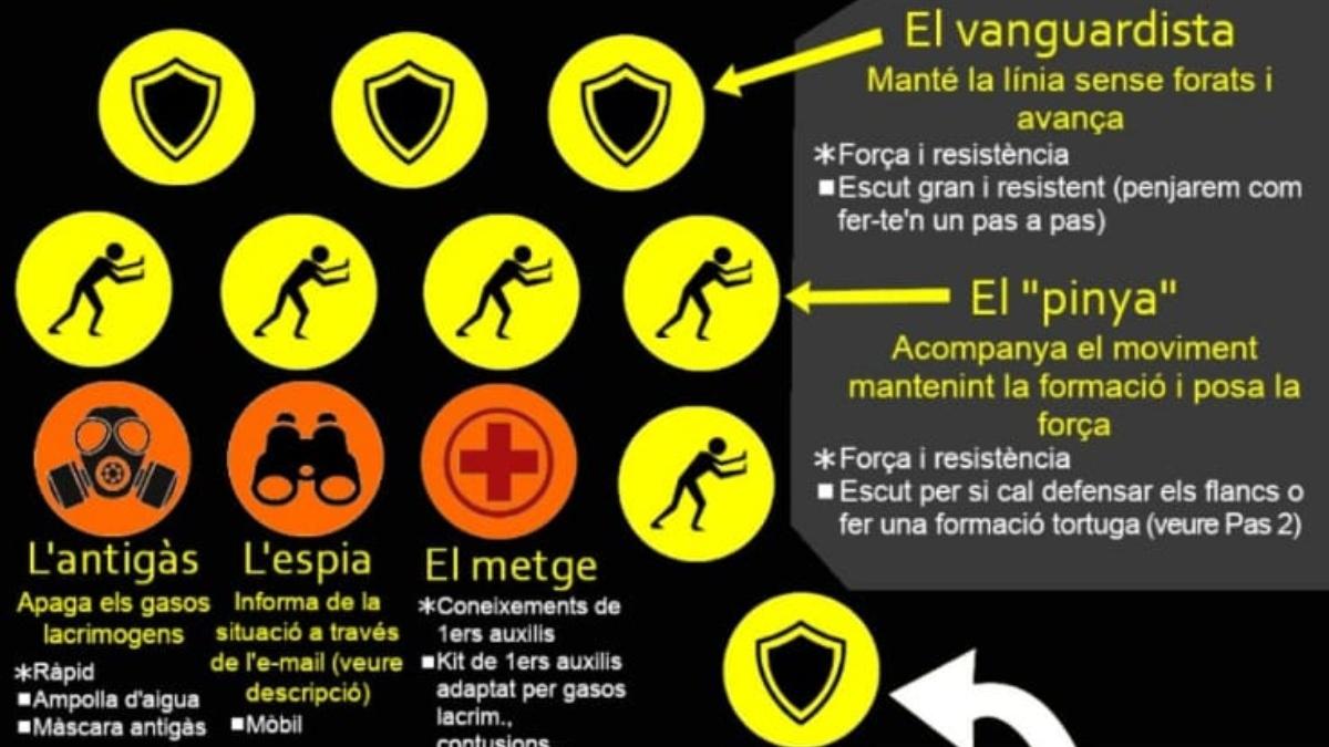 Estructura de la organización de 'choque' que plantean los CDR para la Diada.