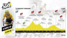 Etapa 14 del Tour de Francia.