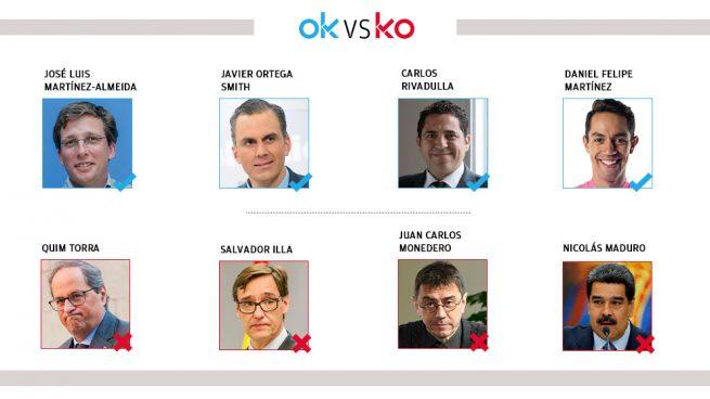 Los OK y KO del sábado, 12 de septiembre