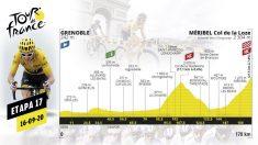 La etapa 17 del Tour de Francia 2020.