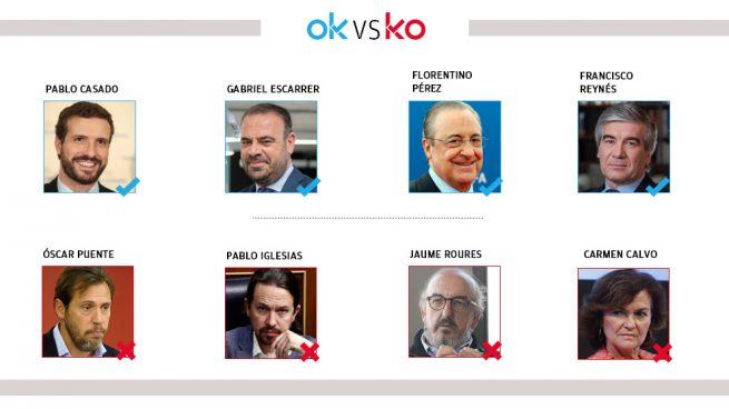 Los OK y KO del miércoles, 23 de septiembre