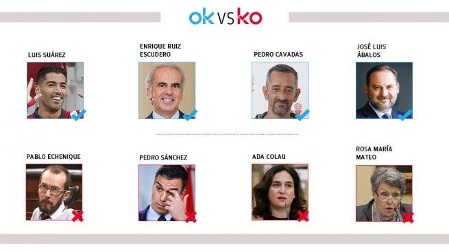 El OK y KO del lunes, 28 de septiembre
