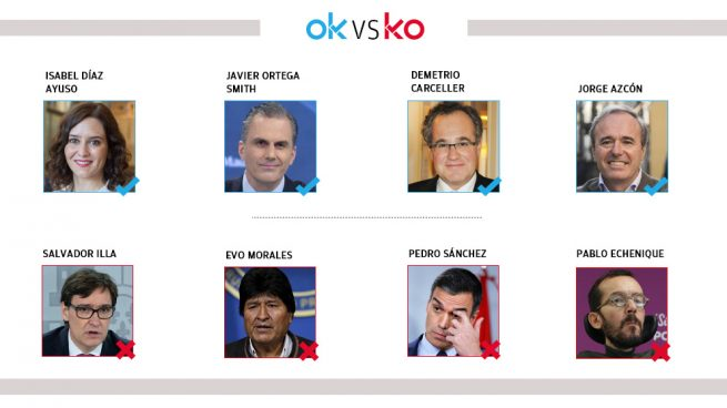 El OK y KO del miércoles, 30 de septiembre