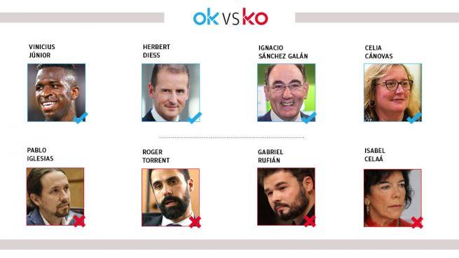El OK y KO del jueves, 1 de octubre