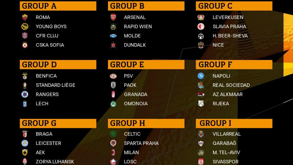Así ha quedado el sorteo de la fase de grupos de la Europa League. (UEFA)