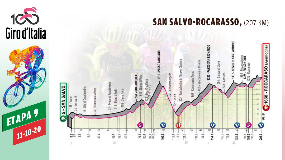Etapa 9 de hoy del Giro de Italia 2020, domingo 11 de octubre.