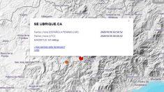 Localización del terremoto registrado en Ubriq