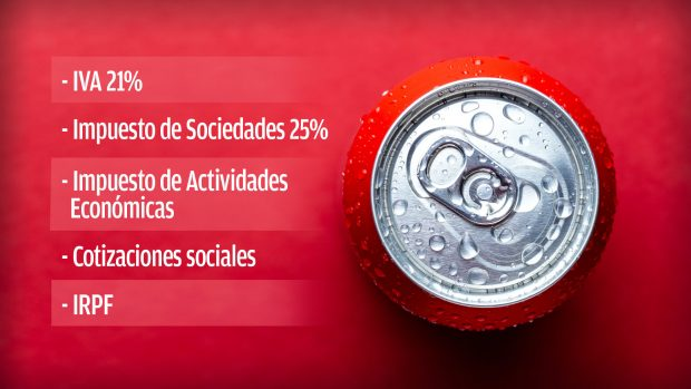 Los cinco impuestos de Montero a una lata de refresco