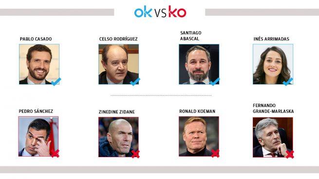 El OK y el KO del domingo, 18 de octubre