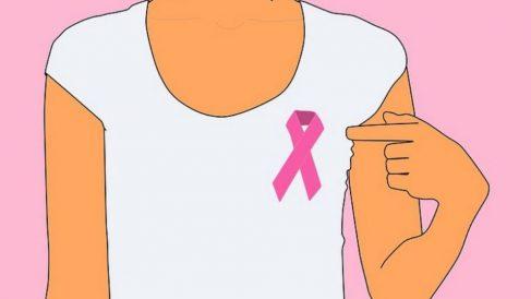 Día Mundial del Cáncer de Mama 2020: tipos de cáncer de mama