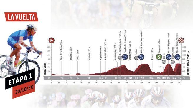 Etapa Vuelta a España