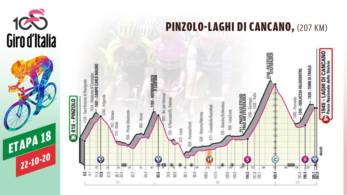 Etapa 18 del Giro de Italia 2020.