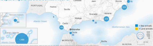 SOS Andalucía: en lo que llevamos de año han llegado ya más de 8.000 inmigrantes en pateras