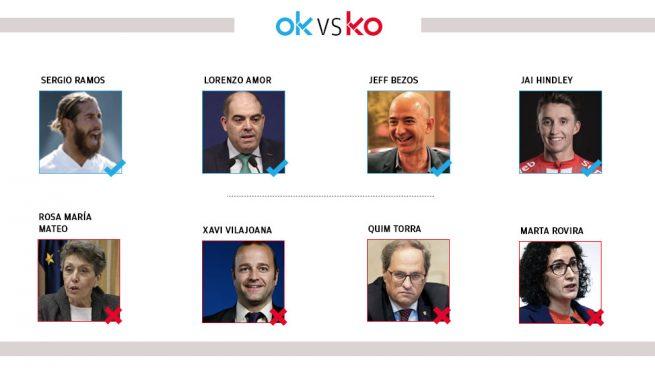 Los OK y KO del domingo, 25 de octubre