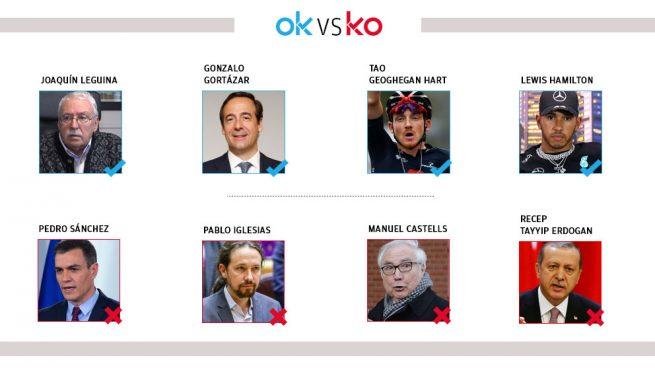 Los OK y KO del lunes, 26 de octubre