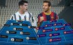 Juventus-Barcelona: Messi regatea al 'Bicho'
