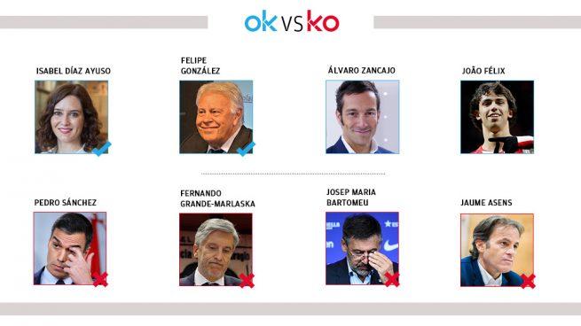 Los OK y KO del miércoles, 28 de octubre