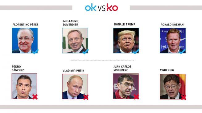 Los OK y KO del jueves, 29 de octubre