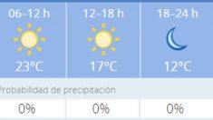 El tiempo en Granada: Previsión meteorológica de hoy, 29 de octubre del 2020