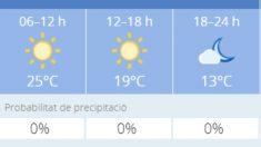 El tiempo en Granada: Previsión meteorológica de hoy, 30 de octubre del 2020
