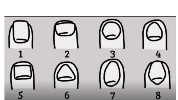 forma uñas