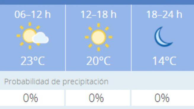 El tiempo en Córdoba: Previsión meteorológica de hoy, 31 de octubre del 2020