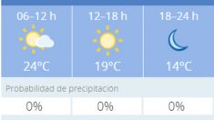 El tiempo en Granada: Previsión meteorológica de hoy, 31 de octubre del 2020