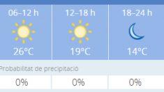 El tiempo en Granada: Previsión meteorológica de hoy, 1 de noviembre del 2020