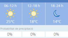 El tiempo en Granada: Previsión meteorológica de hoy, 2 de noviembre del 2020