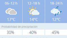 El tiempo en Granada: Previsión meteorológica de hoy, 4 de noviembre del 2020