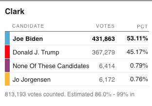 Elecciones EEUU: Joe Biden nuevo presidente electo de Estados Unidos   Reacciones en directo