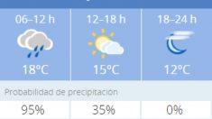 El tiempo en Granada: Previsión meteorológica de hoy, 5 de noviembre del 2020