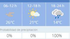 El tiempo en Granada: Previsión meteorológica de hoy, 6 de noviembre del 2020