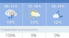 El tiempo en Granada: Previsión meteorológica de hoy, 7 de noviembre del 2020