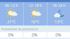 El tiempo en Granada: Previsión meteorológica de hoy, 8 de noviembre del 2020