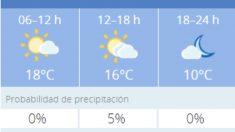 El tiempo en Granada: Previsión meteorológica de hoy, 9 de noviembre del 2020
