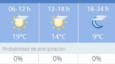 El tiempo en Granada: Previsión meteorológica de hoy, 12 de noviembre del 2020