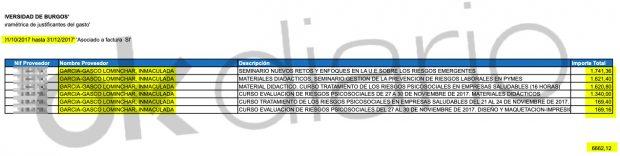 Más pagos a la pareja del rector de la Universidad de Burgos.