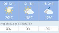 El tiempo en Granada: Previsión meteorológica de hoy, 13 de noviembre del 2020