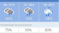 El tiempo en Granada: Previsión meteorológica de hoy, 14 de noviembre del 2020