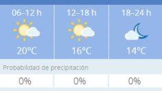 El tiempo en Granada: Previsión meteorológica de hoy, 15 de noviembre del 2020
