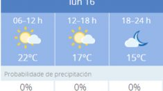 El tiempo en Granada: Previsión meteorológica de hoy, 16 de noviembre del 2020
