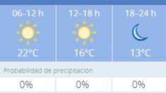 El tiempo en Granada: Previsión meteorológica de hoy, 17 de noviembre del 2020